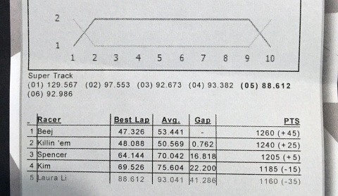 31-race